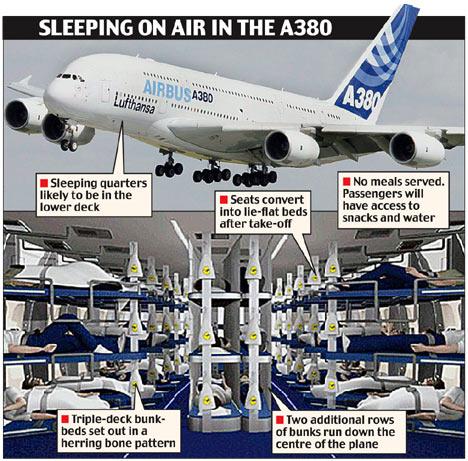 ¿Por qué no hay literas en los aviones comerciales?