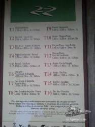 Tiempos de referencia y kilómetros para recorrer los diferentes senderos de la isla.