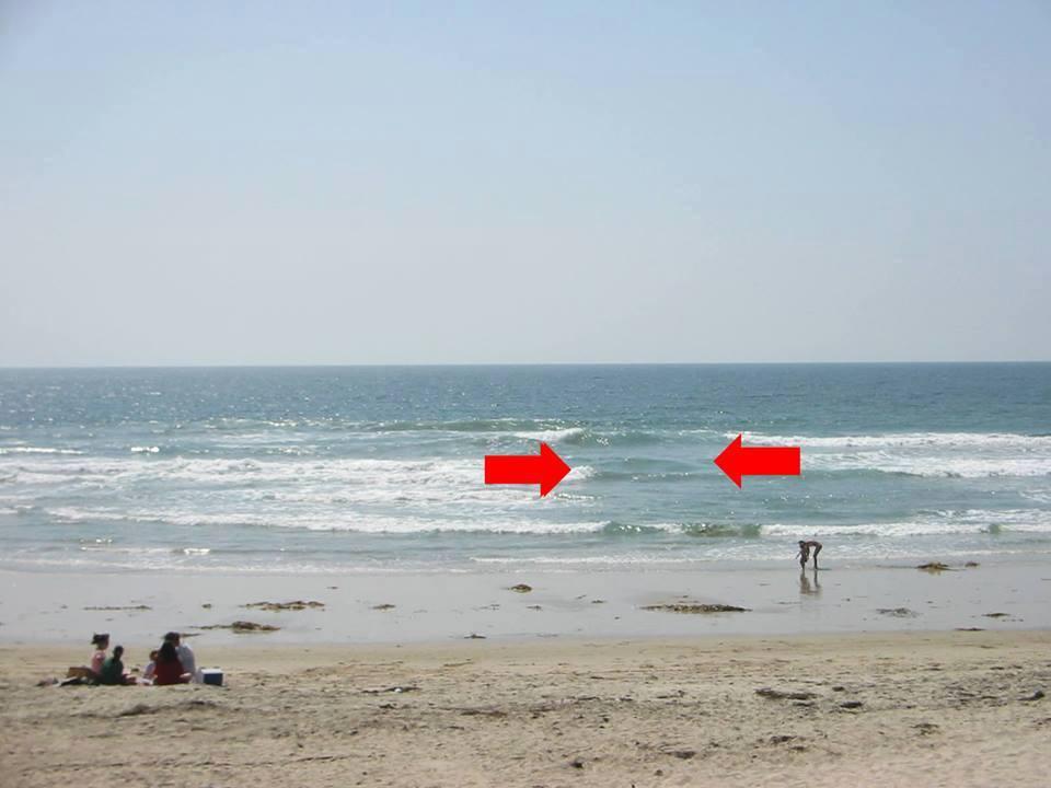 Aprende a identificar las corrientes de resaca