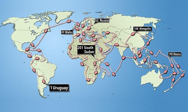 La vuelta al mundo sin aviones visitando todos los países