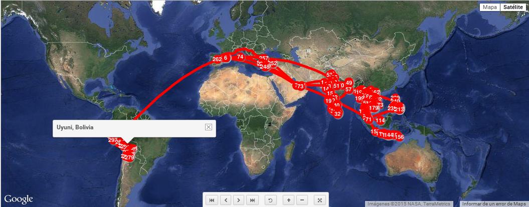 Mos am Perdut: viajando para descubrir – Entrevista Viajera